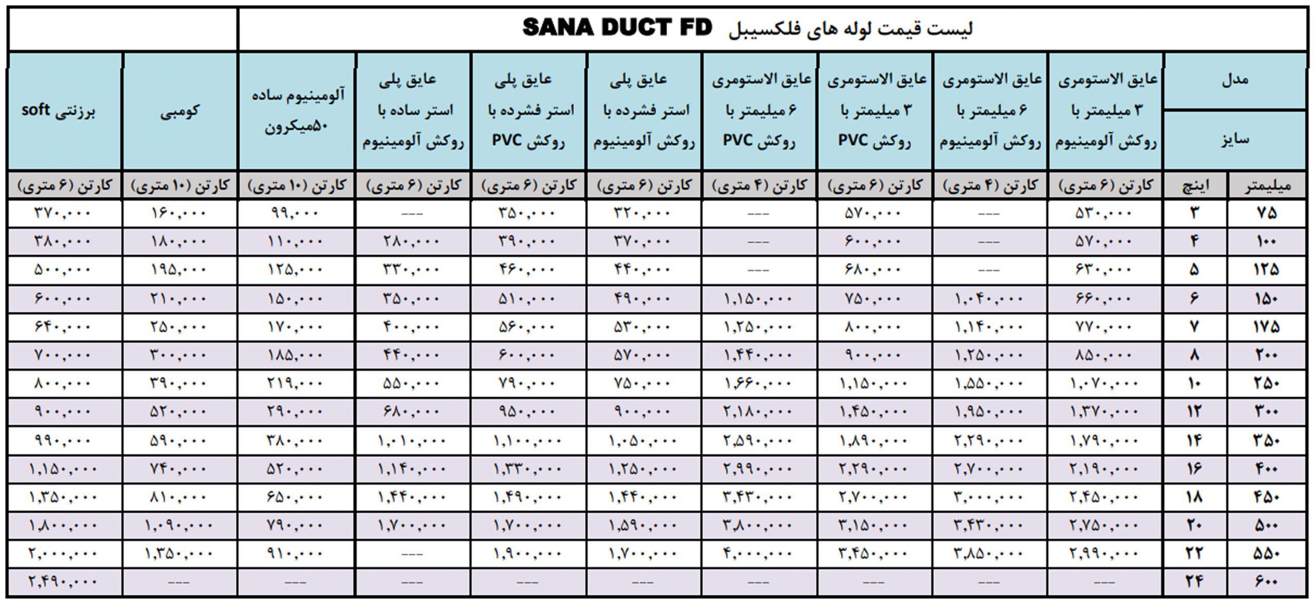 لیست قیمت لوله (کانال) فلکسیبل سانا عایق