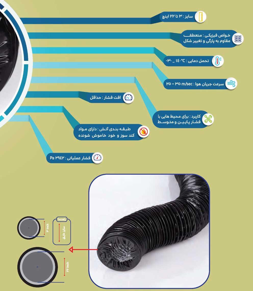 لوله فلکسیبل با عایق الاستومری 6 میلیمتر با روکش PVC